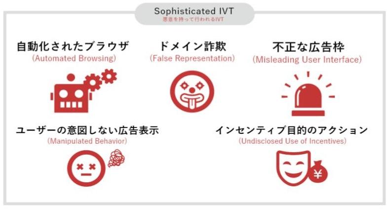 日本のアドフラウドとJICDAQ